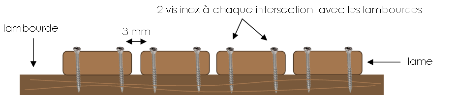 structure_terrasse.png